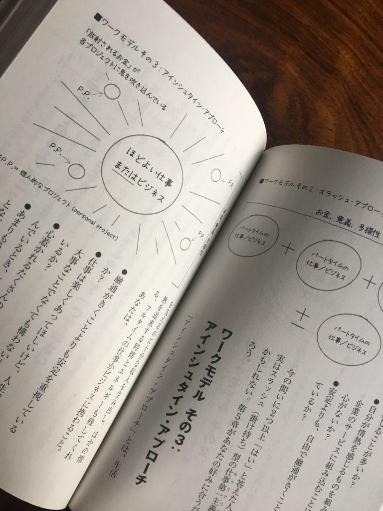 multi-potentialite-book